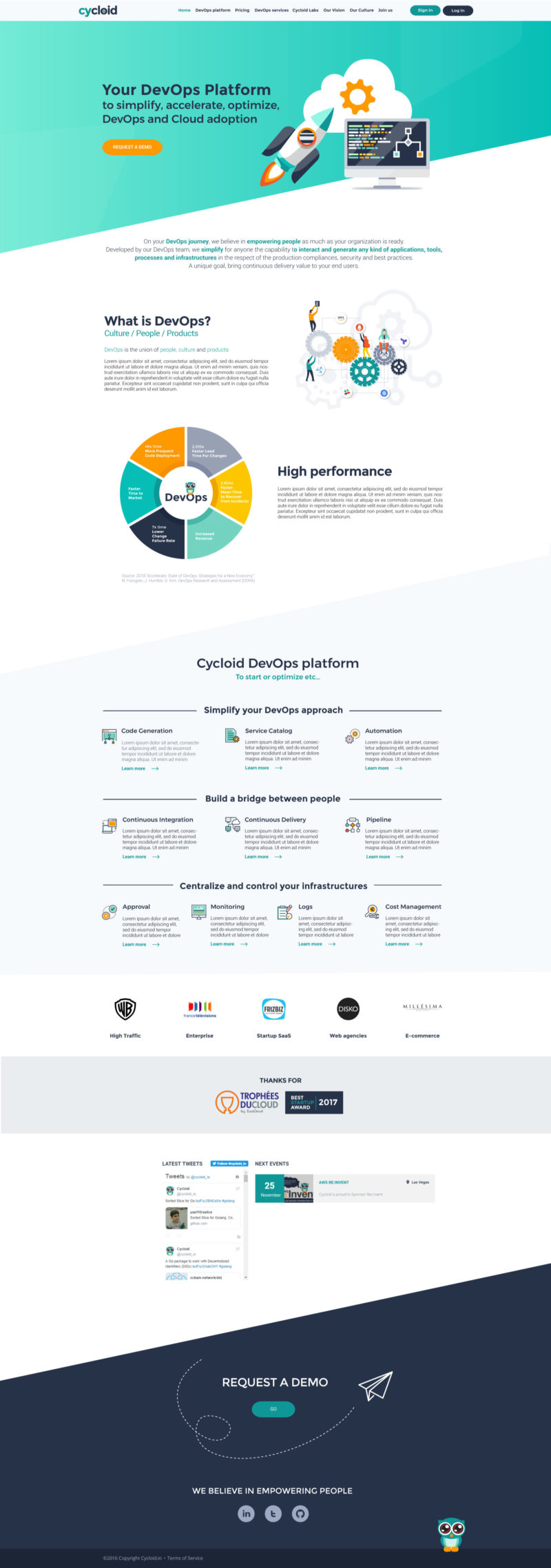 Design du site web