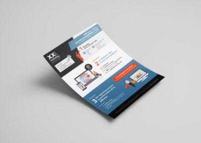 Flyer design marketing mobile